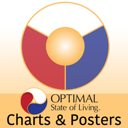 Charts & Posters